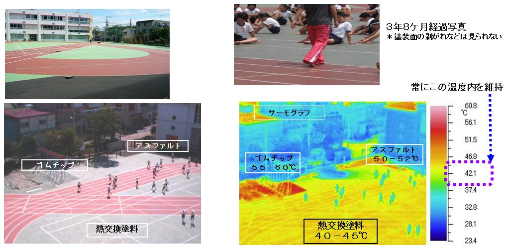 http://blog.neocoat.jp/sumida.jpg